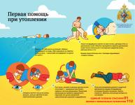 Правила оказания первой помощи при утоплении