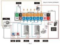 Как установить пожарную сигнализацию своими руками