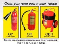Что допускается тушить огнетушителями порошкового типа