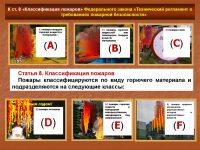 Классификация объектов по пожарной безопасности