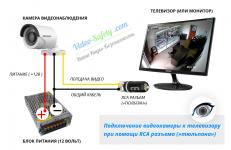 Как подключить камеру видеонаблюдения к телевизору