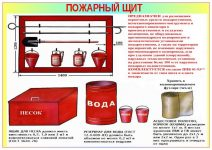 Пожарный щит комплектация ГОСТ
