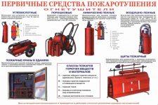Первичные средства пожаротушения в электроустановках