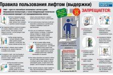 Правила пользования лифтами в жилых домах