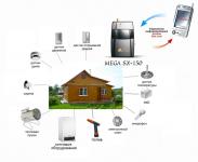 Охранные системы для частного дома своими руками