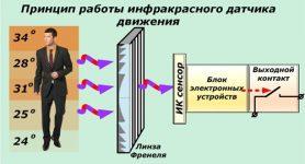 Принцип работы инфракрасного датчика движения