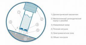 Датчики вибрации принцип работы