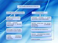 Классы угроз информационной безопасности