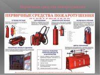 Меры пожарной безопасности и средства тушения пожаров