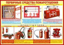 Первичные средства пожаротушения виды порядок их применения