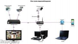 Как сделать видеонаблюдение в квартире своими руками