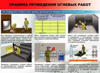 Противопожарные мероприятия при производстве огневых работ