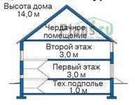 Высота технического подполья в жилых зданиях