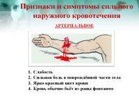 Наружное кровотечение виды симптомы первая помощь