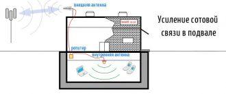 Как усилить сигнал сотовой связи в подвале