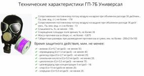 Противогаз гп 7б технические характеристики