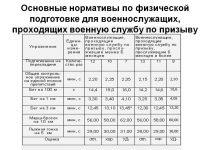 Сдача ФИЗО для военнослужащих по контракту нормативы