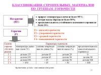 Классификация строительных материалов по группам горючести