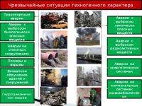 Чрезвычайные ситуации техногенного характера в России примеры