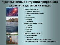 ЧС природного характера примеры в мире